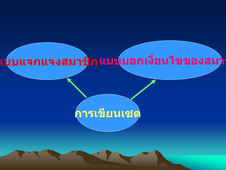 ถ้า A แทน เซตของจำนวนเต็ม 5 เป็นสมาชิกของเซต A เขียนเป็นสัญลักษณ์ 16.2 ไม่เป็นสมาชิกของเซต A เขียนเป็นสัญลักษณ์