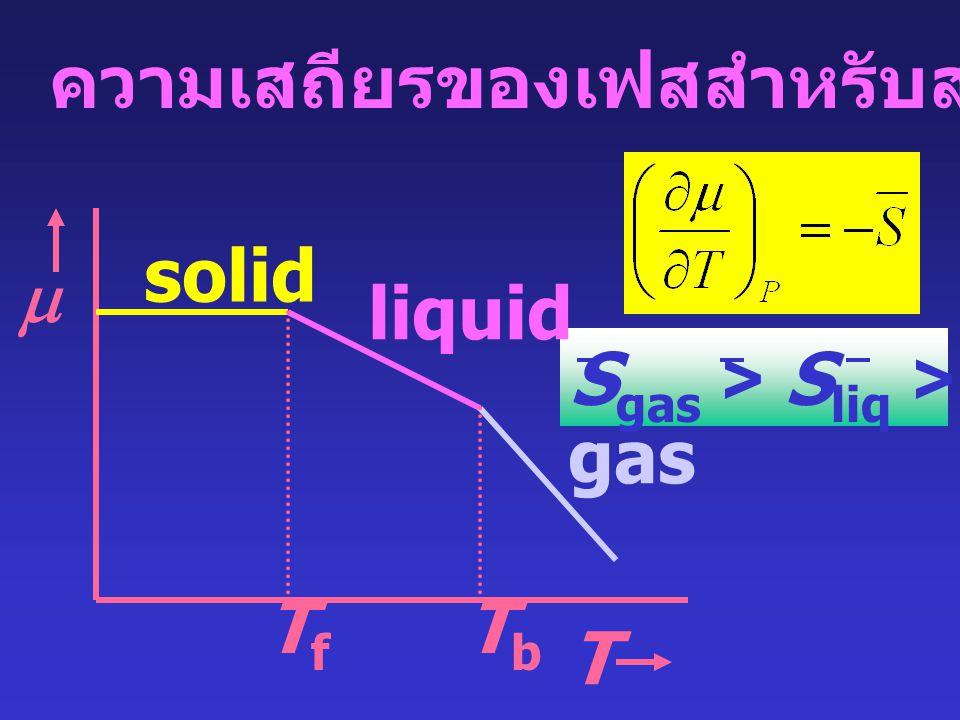  P = - x 2 P 1 * = - w 2 /M 2 P1*P1* เมื่อเติมตัวถูกละลาย w 2 กรัม ลงไปใน ตัวถูกละลาย w1 w1 กรัม จะหาค่า M2 M2 ได้ w 1 /M 1 M 2 = - w 2 M 1 P 1 * w1Pw1P