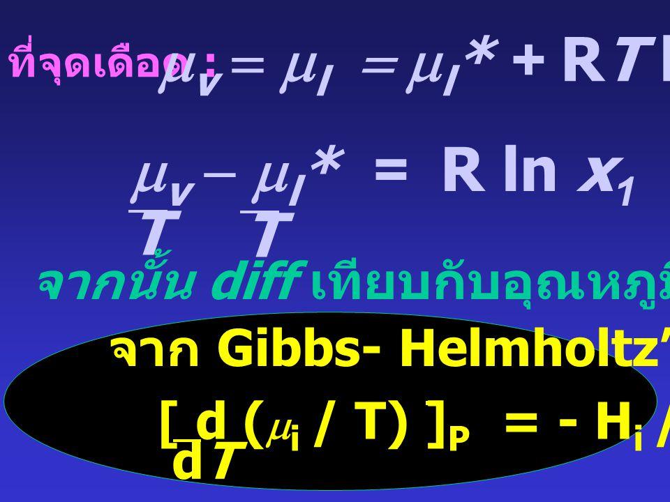  T Tb'Tb' ll l*l* v*v* TbTb T b = boiling point T b ' > T b เสมอ  G = 0 ที่จุดเดือด : liq vapor