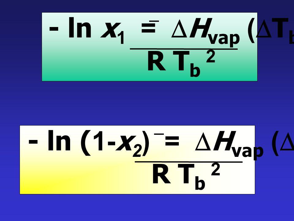 - ln x 1 =  H vap (T b ' - T b ) R T b T b ' จากสมการ เทอม (T b ' - T b ) ก็คือการเพิ่มขึ้นของจุดเดือด T b = T b ' T b T b ' = T b 2 TbTb