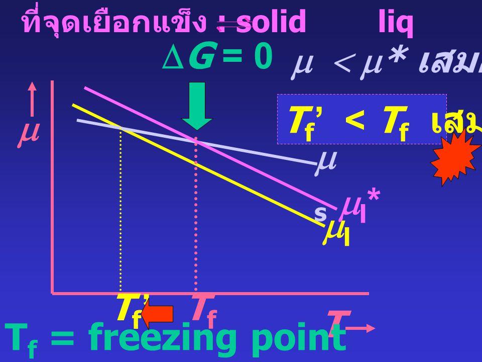 3. การลดลงของจุดเยือกแข็ง Freezing point Depression