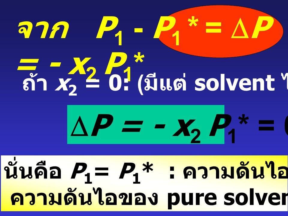P 1 = x 1 P 1 * = (1-x 2 ) P 1 * = P 1 * - x 2 P1*P1* P 1 - P 1 * = - x 2 P 1 * =  P Raoult's law :