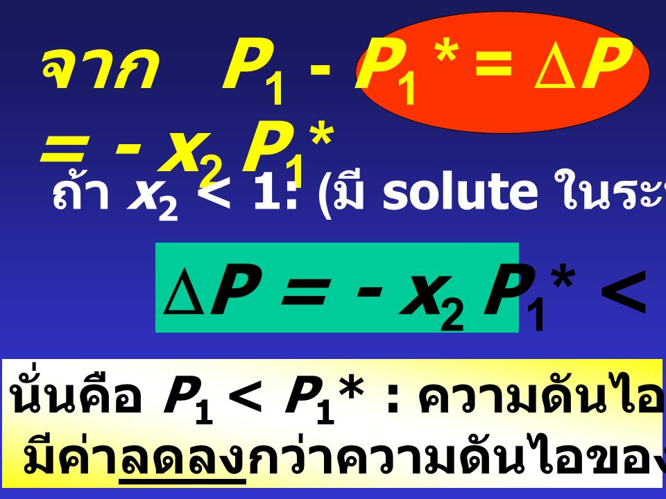 จาก P 1 - P 1 * =  P = - x 2 P 1 * ถ้า x2 x2 = 0: ( มีแต่ solvent ไม่มี solute)  P = - x 2 P 1 * = 0 นั่นคือ P 1 = P 1 * : ความดันไอของระบบก็คือ ความดันไอของ pure solvent นั่นเอง