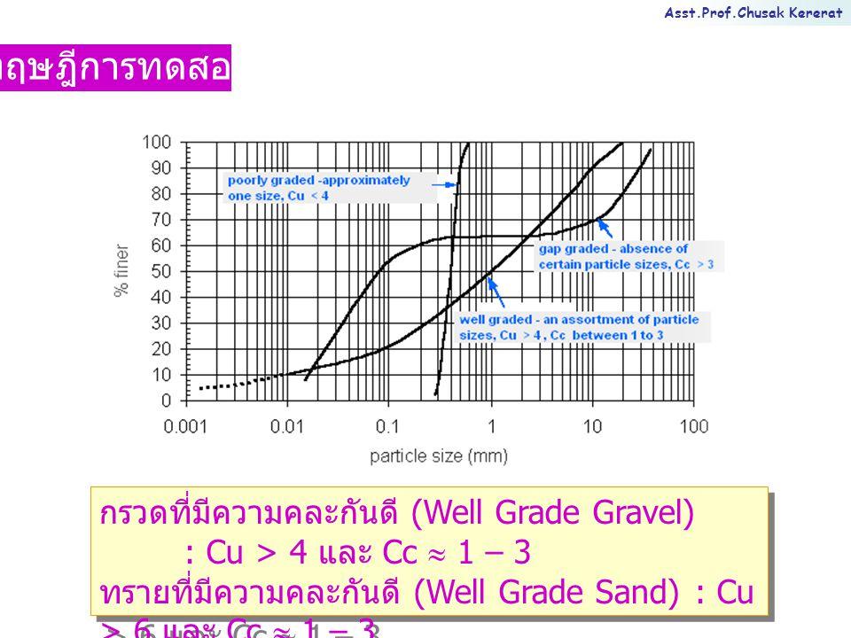 Asst.Prof.Chusak Kererat การแปลผลการทดสอบหาขนาดของเม็ดดินโดยวิธีร่อน ผ่านตะแกรงมาตรฐาน • การทดสอบแบบเปียก (Wet Sieve Method) • การทดสอบแบบแห้ง (Dry Sieve Method) การเตรียม ตัวอย่างดิน ล้างดินผ่านตะแกรงเบอร์ 200 เมื่ออบแห้งแล้วโดยส่วน ท้างบนตะแกรงเบอร์ 200 นำไปทดสอบ Sieve และ ส่วนที่ผ่านตะแกรงเบอร์ 200 สำหรับทดสอบ Hydrometer นำเข้าตู้อบเพื่ออบ ดินให้แห้ง ชั่งดินตัวอย่างตามน้ำหนักที่แนะนำในตาราง