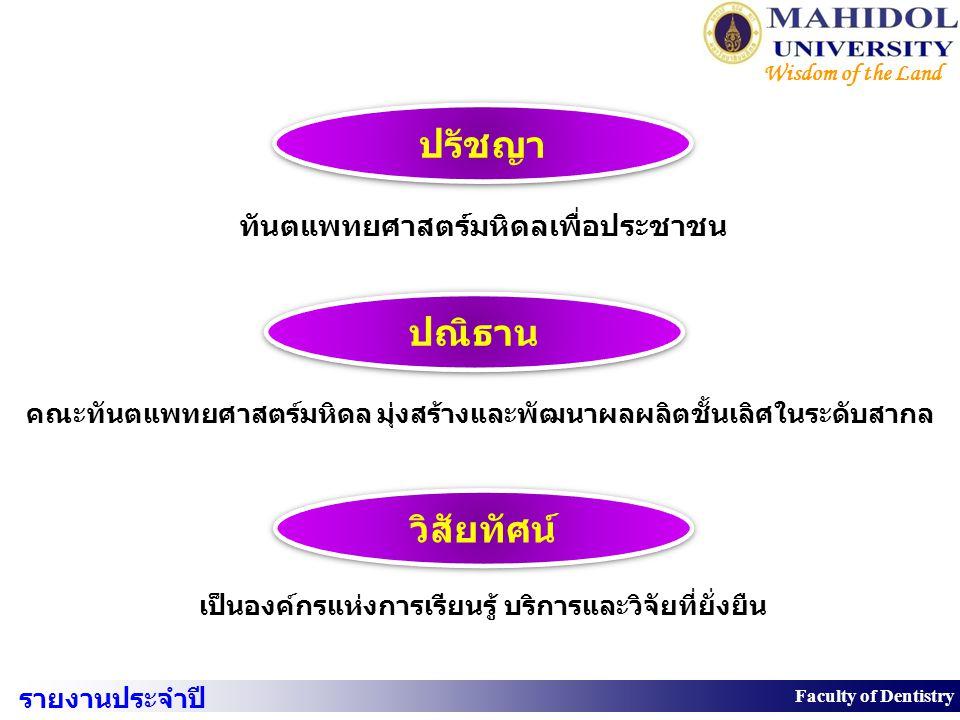 13 Faculty of Dentistry Wisdom of the Land ด้านการศึกษา ระดับการศึกษา จำนวน หลักสูตร จำนวน นักศึกษา จำนวนผู้สำเร็จ การศึกษา ปีการศึกษา 2549 ต่ำกว่าปริญญาตรี173101 ปริญญาตรี256177 หลังปริญญา2119279 หลังปริญญา(นานาชาติ)7461 รวม26872268 รายงานประจำปี 2550