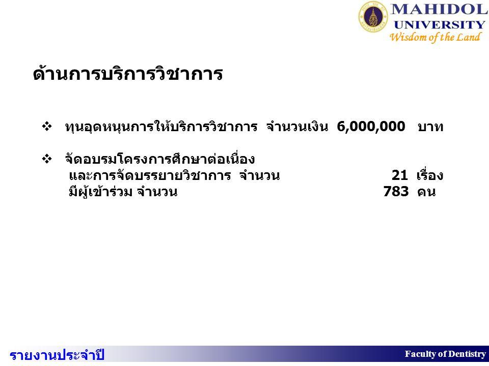 20 Faculty of Dentistry Wisdom of the Land ด้านการบริการวิชาการ รายงานประจำปี 2550  ทุนอุดหนุนการให้บริการวิชาการ จำนวนเงิน 6,000,000 บาท  จัดอบรมโค