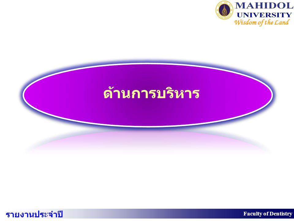 5 Faculty of Dentistry Wisdom of the Land ด้านบริหาร  ทรัพยากรบุคคล จำนวนบุคลากร ประเภทบุคลากรสายวิชาการสายสนับสนุนรวมสัดส่วนร้อยละ ข้าราชการ14312526831.09 พนักงาน มหาวิทยาลัย 6120426530.74 ลูกจ้าง-329 38.17 รวม204658862100.00 สัดส่วนร้อยละ23.6776.33100.00 รายงานประจำปี 2550