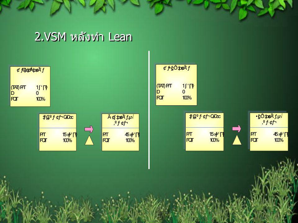 2.VSM หลังทำ Lean