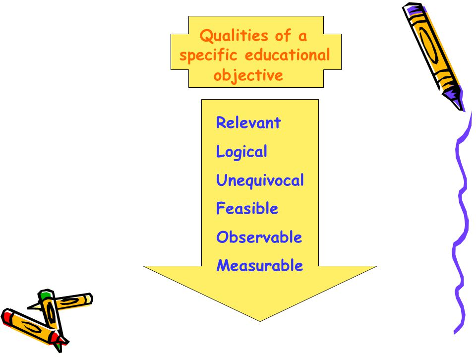 Qualities of a specific educational objective Relevant Logical Unequivocal Feasible Observable Measurable