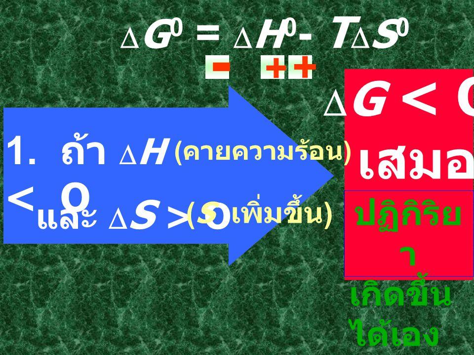 การหาค่า  G จาก  H และ  S จาก G G = H H -   S)S) ที่อุณหภูมิคงที่ :  G =  H - T  S Standard State :  G 0 =  H 0 - T  S 0