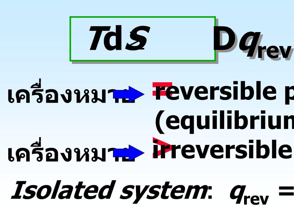 เครื่องหมาย = TdS Dq rev reversible process (equilibrium) เครื่องหมาย > irreversible process Isolated system: q rev = O; dS = O เสมอ