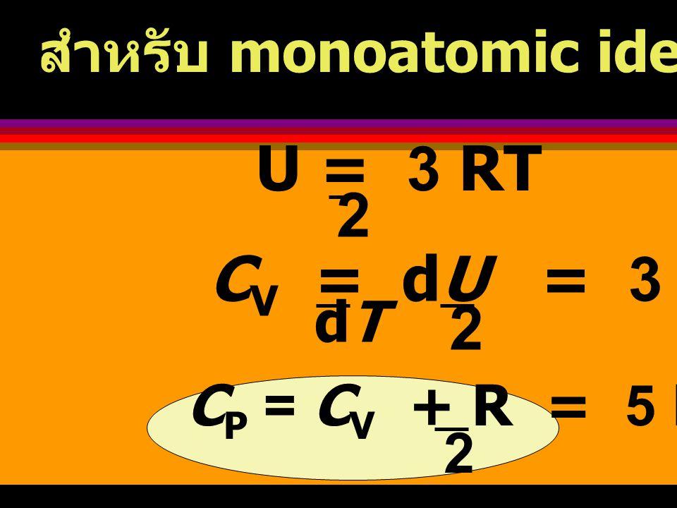 ความแตกต่างของ C p กับ C v จากนิยามของ enthalpy : H = U + PV dH = dU + d (PV) dTdTdTdTdTdT ในกรณีของ ideal gas: C p = C v + d (nRT) dTdT C p - C v = nR C p - C v = R C p - C v = nR C p - C v = R