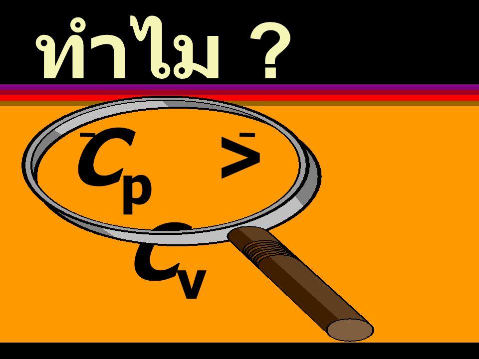 heat capacity ratio = C P = 5 = 1.66 CVCV 3  Monoatomic gas Diatomic gas Polyatomic gas He 1.66 H 2 1.41 H 2 O 1.31 Ne 1.64 O 2 1.40 CO 2 1.30 Ar 1.67 N 2 1.40 N 2 O 1.29 Kr 1.68 CO 1.40 Xe 1.66 NO 1.40 Hg 1.67 Cl 2 1.36