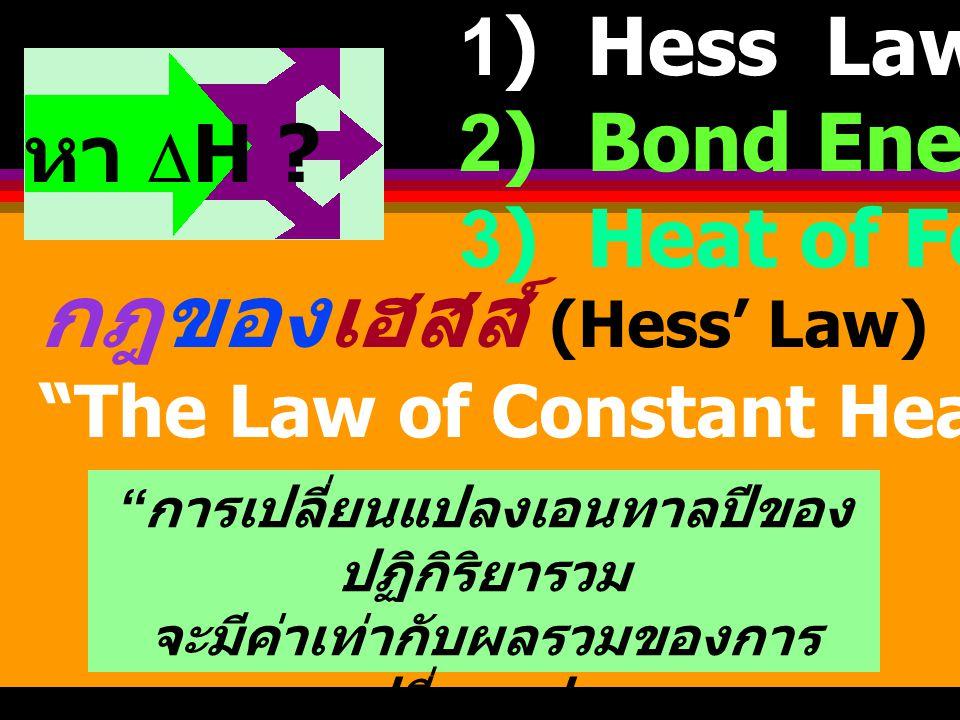 ในทางปฏิบัติ ไม่สามารถหาค่า absolute enthalpy (H) ได้ การคำนวณหา  H ?