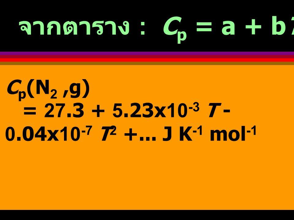ถ้าต้องการเพิ่มอุณหภูมิของแก๊สไนโตรเจน 0.28 กรัม จากอุณหภูมิ 100 o C เป็น 180 o C ที่ความดันคงที่ จะต้องให้ความร้อนแก่ระบบเท่าใด โจทย์ให้หา q p  H