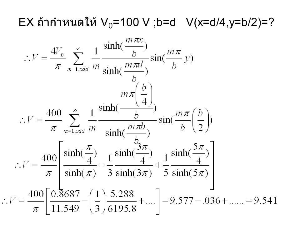 EX ถ้ากำหนดให้ V 0 =100 V ;b=d V(x=d/4,y=b/2)=?