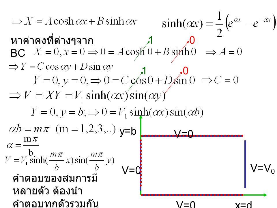 V=0 V=V 0 x=d y=b หาค่าคงที่ต่างๆจาก BC 01 01 คำตอบของสมการมี หลายตัว ต้องนำ คำตอบทุกตัวรวมกัน