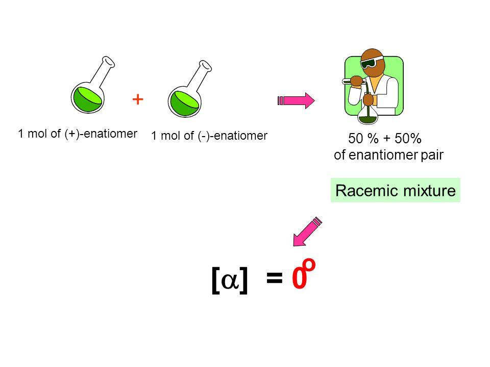 50 % + 50% of enantiomer pair Racemic mixture 1 mol of (+)-enatiomer 1 mol of (-)-enatiomer + [  ] = 0 o