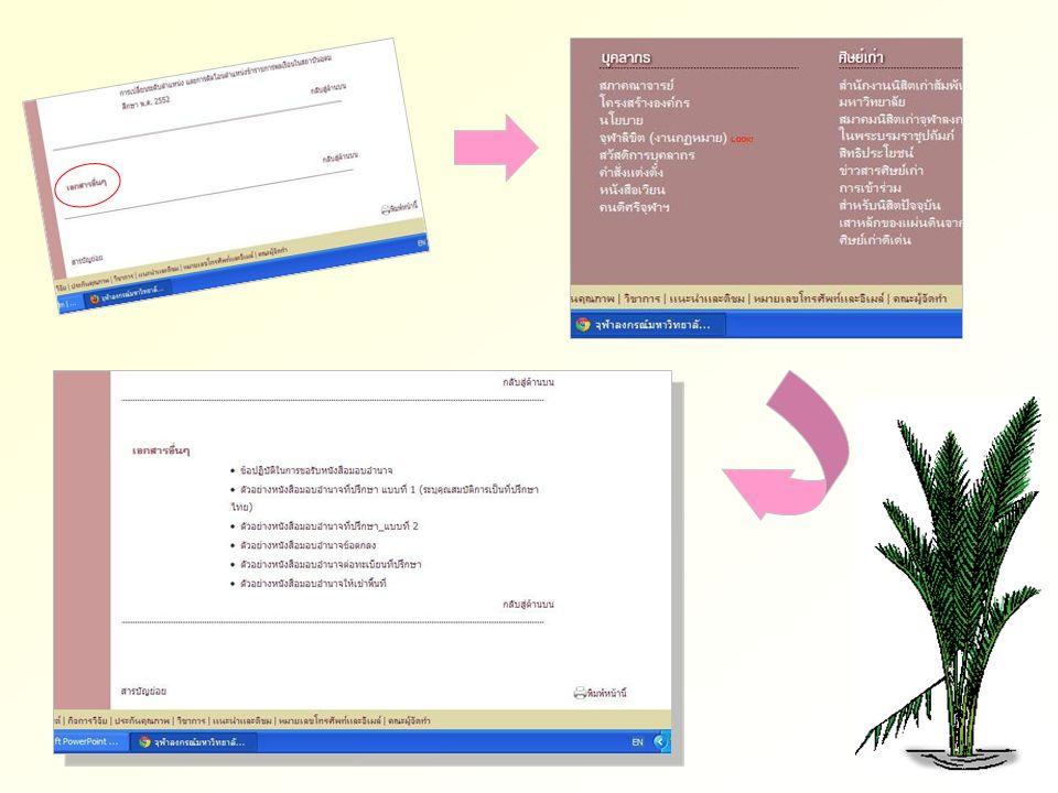  อุปสรรคการดำเนินโครงการ ไม่สามารถดำเนินแผนงานโครงการได้ทั้งหมด เนื่องจากได้รับทราบจาก หน่วยสารนิเทศว่า ข้อมูลที่นำมาประชาสัมพันธ์ใน Website จะไม่สามารถ นำเอกสาร MS-Words ประชาสัมพันธ์ได้ เนื่องจากสำนักงานสารสนเทศ (สำนักงาน IT) เขียนโปรแกรมไม่อนุญาตให้นำ MS-Words ขึ้น Website เอาไว้ (จำกัด files บางประเภทไว้) แบบที่วางไว้ แบบที่แสดงใน Website