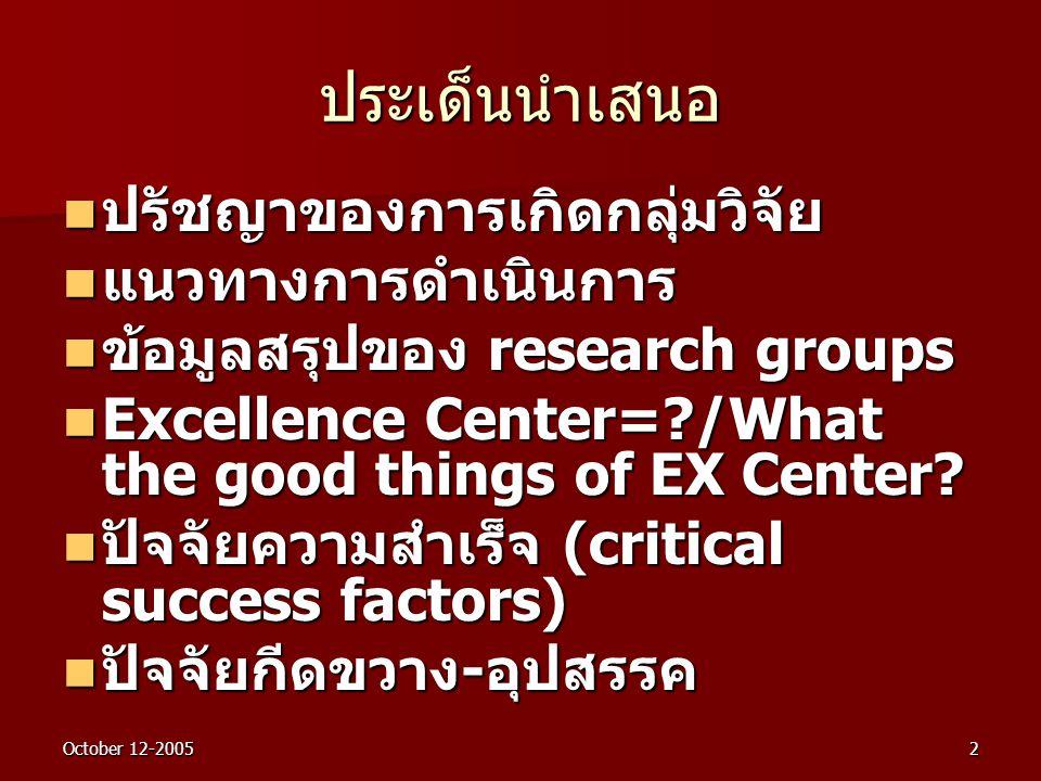 October 12-20052 ประเด็นนำเสนอ  ปรัชญาของการเกิดกลุ่มวิจัย  แนวทางการดำเนินการ  ข้อมูลสรุปของ research groups  Excellence Center= /What the good things of EX Center.