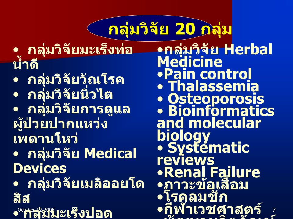 October 12-20057 กลุ่มวิจัย 20 กลุ่ม • กลุ่มวิจัยมะเร็งท่อ น้ำดี • กลุ่มวิจัยวัณโรค • กลุ่มวิจัยนิ่วไต • กลุ่มวิจัยการดูแล ผู้ป่วยปากแหว่ง เพดานโหว่ • กลุ่มวิจัย Medical Devices • กลุ่มวิจัยเมลิออยโด สิส • กลุ่มมะเร็งปอด • กลุ่มวิจัย Clinical Nutrition • กลุ่มวิจัย Occupational Health and Medicine • กลุ่มวิจัย Herbal Medicine •Pain control • Thalassemia • Osteoporosis • Bioinformatics and molecular biology • Systematic reviews •Renal Failure • ภาวะข้อเสื่อม • โรคลมชัก • กีฬาเวชศาสตร์ • พัฒนาผลิตภัณฑ์
