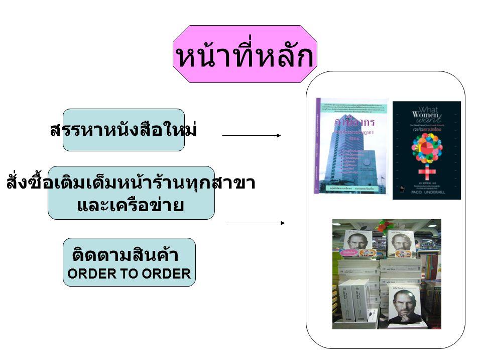 สรรหาหนังสือใหม่ หน้าที่หลัก สั่งซื้อเติมเต็มหน้าร้านทุกสาขา และเครือข่าย ติดตามสินค้า ORDER TO ORDER