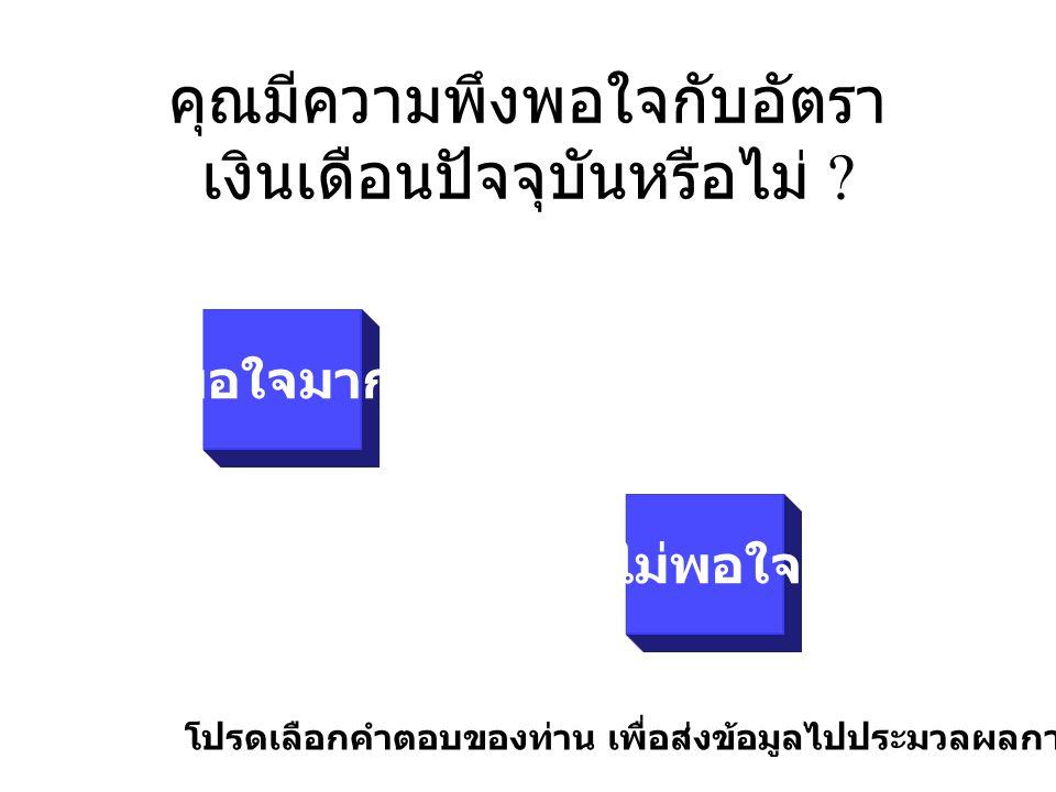 พอใจมาก ไม่พอใจ โปรดเลือกคำตอบของท่าน เพื่อส่งข้อมูลไปประมวลผลการปรับเงินเดือน.