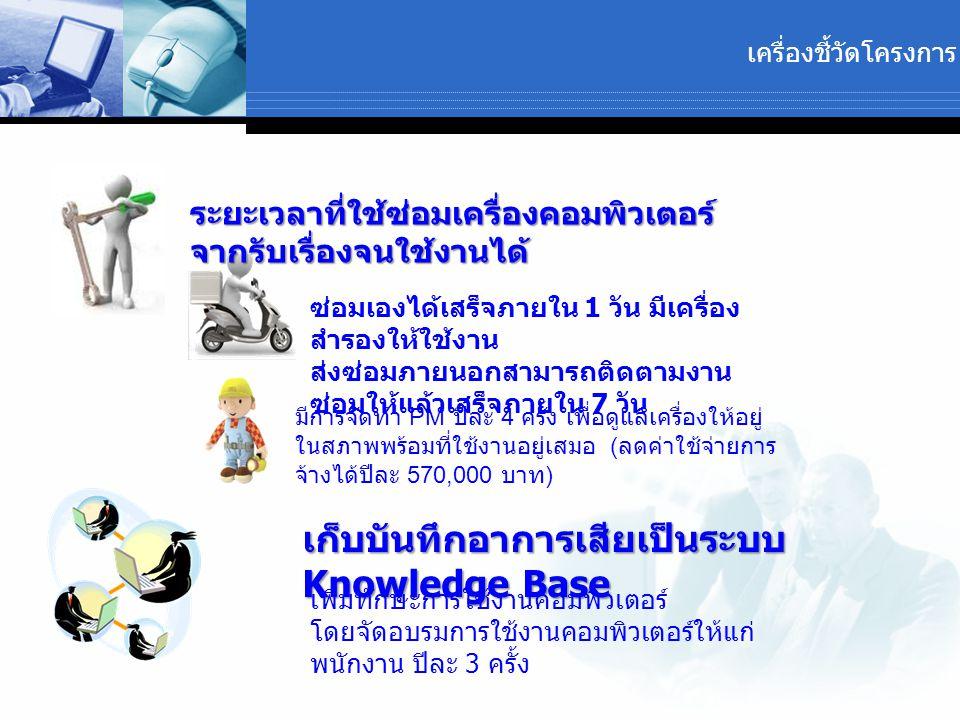 แผนการแก้ไขปรับปรุงสถานภาพโครงการจนถึงปัจจุบัน ตั้งแต่ 1 กรกฎาคม 2554
