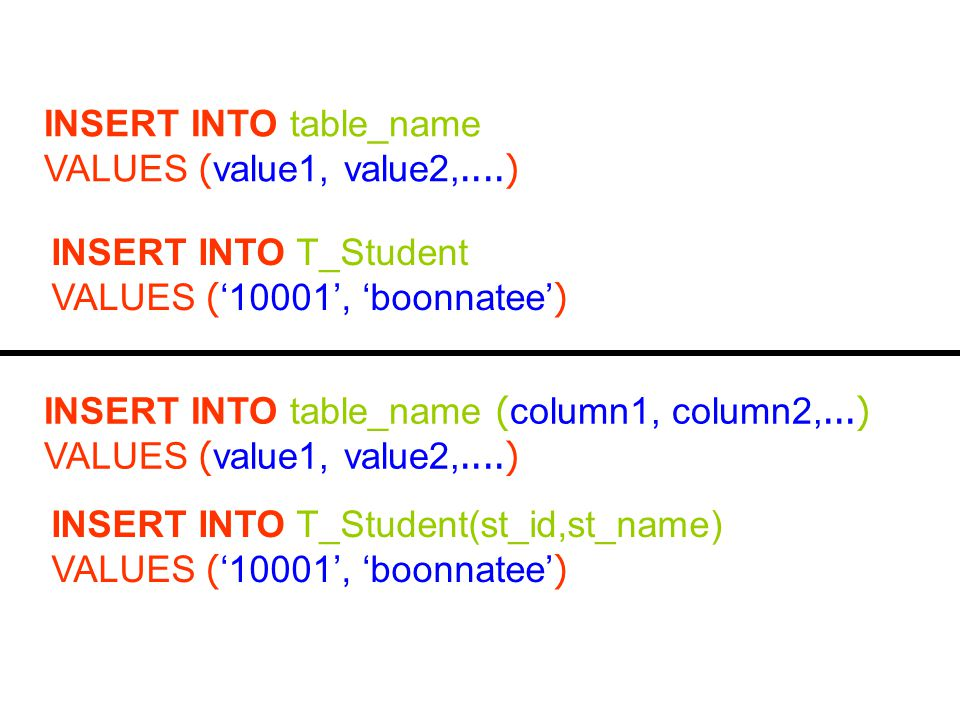 INSERT INTO table_name VALUES (value1, value2,....) INSERT INTO table_name (column1, column2,...) VALUES (value1, value2,....) INSERT INTO T_Student V