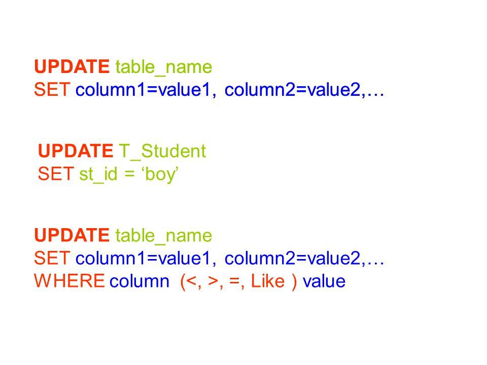 UPDATE table_name SET column1=value1, column2=value2,… UPDATE table_name SET column1=value1, column2=value2,… WHERE column (, =, Like ) value UPDATE T