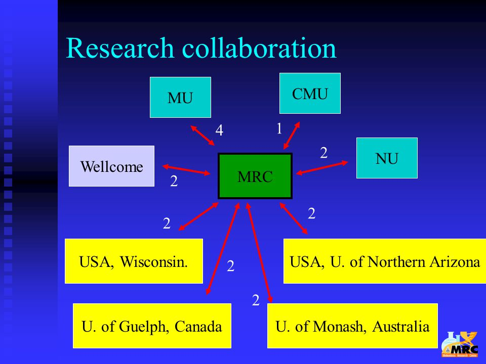 Research collaboration MRC MU NU CMU Wellcome USA, Wisconsin.USA, U.