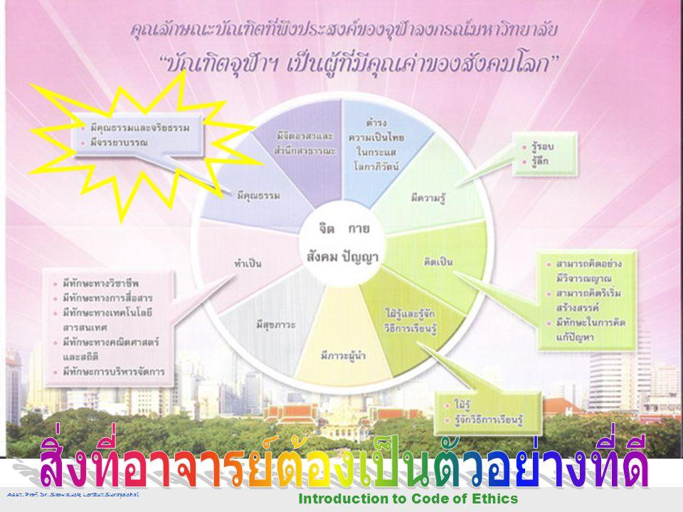 Introduction to Code of Ethics Asst. Prof. Dr. Saowaluck Lertbut Surapolchai