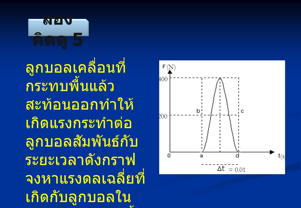 ลูกบอลเคลื่อนที่ กระทบพื้นแล้ว สะท้อนออกทำให้ เกิดแรงกระทำต่อ ลูกบอลสัมพันธ์กับ ระยะเวลาดังกราฟ จงหาแรงดลเฉลี่ยที่ เกิดกับลูกบอลใน ช่วงเวลากระทบพื้น = 0.01 400 200 (N) (s) ลอง คิดดู 5
