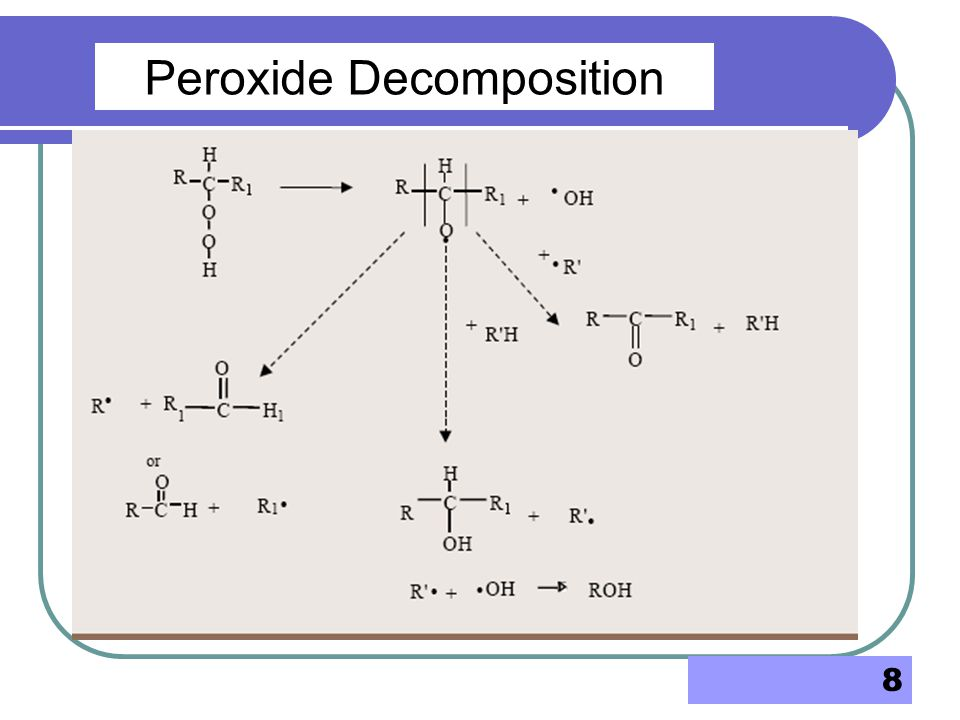 8 Peroxide Decomposition
