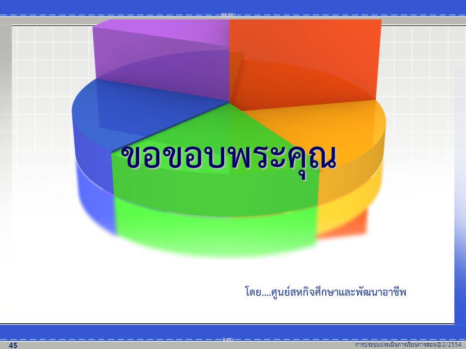 โดย....ศูนย์สหกิจศึกษาและพัฒนาอาชีพ ขอขอบพระคุณ การประชุมประเมินการเรียนการสอน @2/2554 45