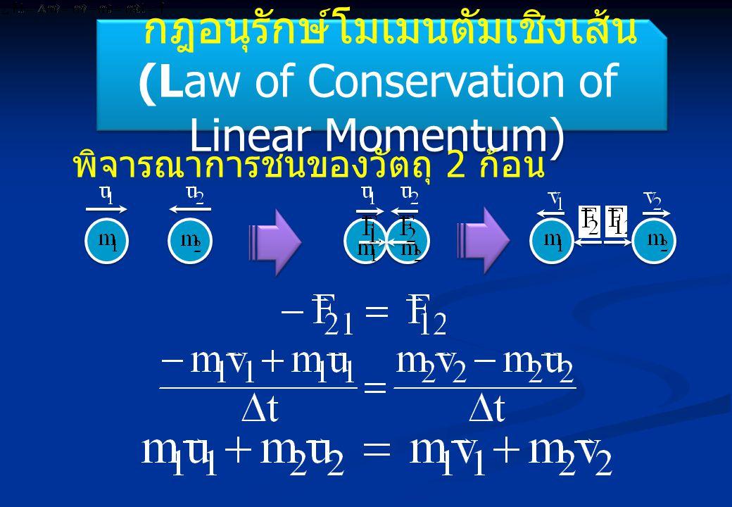 กฎอนุรักษ์โมเมนตัมเชิงเส้น (Law of Conservation of Linear Momentum) กฎอนุรักษ์โมเมนตัมเชิงเส้น (Law of Conservation of Linear Momentum) พิจารณาการชนขอ