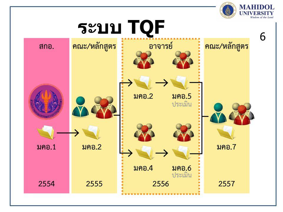 6 ระบบ TQF