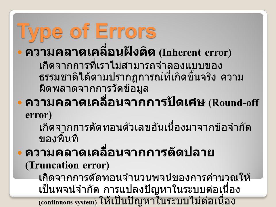 Definition of Error นิยามความคลาดเคลื่อนสัมบูรณ์และความคลาดเคลื่อน สัมพัทธ์