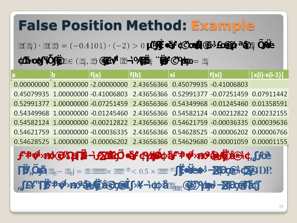 False Position Method: Example 19