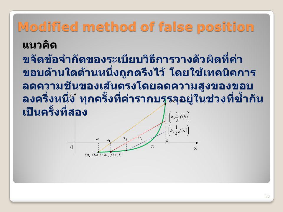Modified method of false position แนวคิด ขจัดข้อจำกัดของระเบียบวิธีการวางตัวผิดที่ค่า ขอบด้านใดด้านหนึ่งถูกตรึงไว้ โดยใช้เทคนิคการ ลดความชันของเส้นตรง