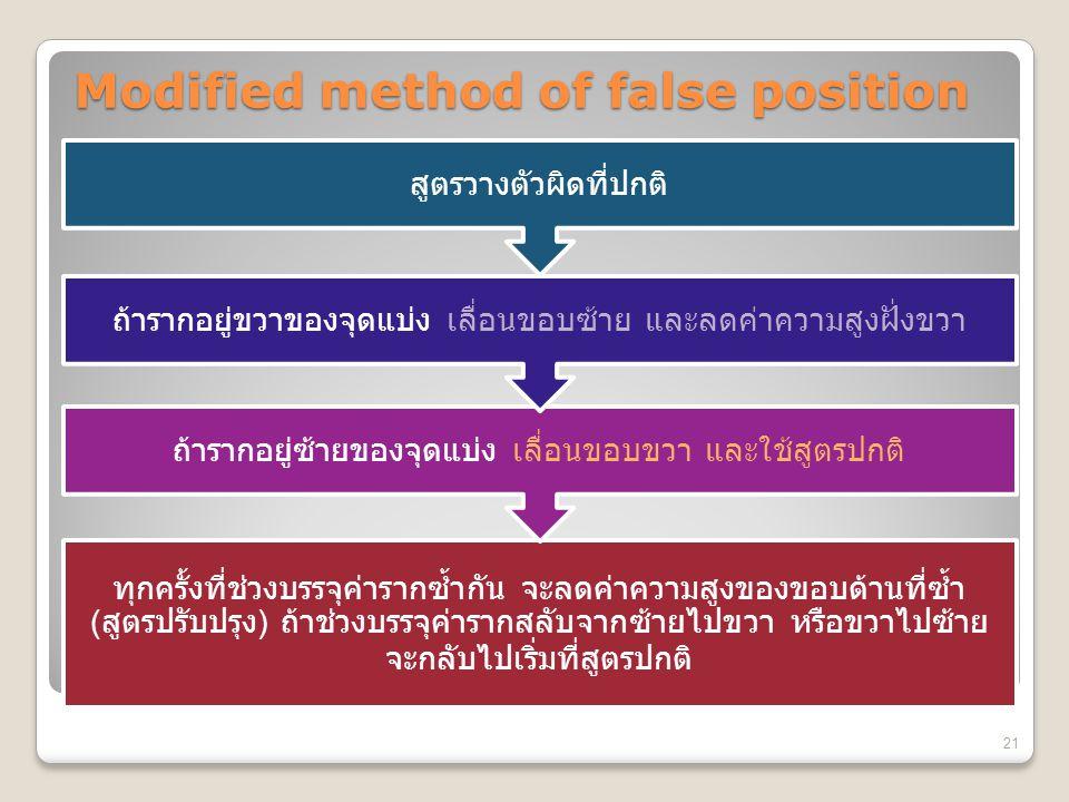 Modified method of false position ทุกครั้งที่ช่วงบรรจุค่ารากซ้ำกัน จะลดค่าความสูงของขอบด้านที่ซ้ำ ( สูตรปรับปรุง ) ถ้าช่วงบรรจุค่ารากสลับจากซ้ายไปขวา