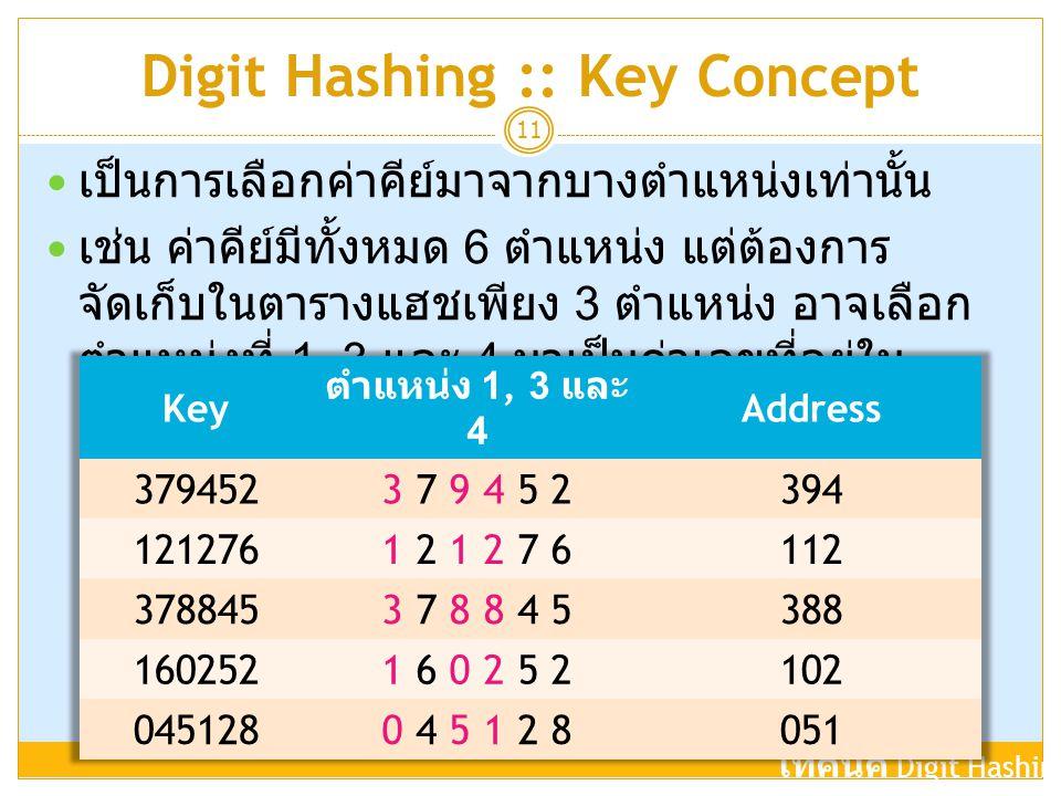 Digit Hashing :: Key Concept 11  เป็นการเลือกค่าคีย์มาจากบางตำแหน่งเท่านั้น  เช่น ค่าคีย์มีทั้งหมด 6 ตำแหน่ง แต่ต้องการ จัดเก็บในตารางแฮชเพียง 3 ตำแ