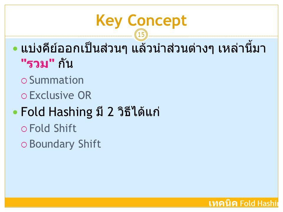 Key Concept 15  แบ่งคีย์ออกเป็นส่วนๆ แล้วนำส่วนต่างๆ เหล่านี้มา