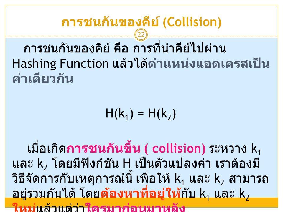 การชนกันของคีย์ (Collision) 22 การชนกันของคีย์ คือ การที่นำคีย์ไปผ่าน Hashing Function แล้วได้ตำแหน่งแอดเดรสเป็น ค่าเดียวกัน H(k 1 ) = H(k 2 ) เมื่อเก
