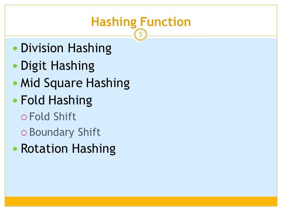 Hashing Function 5  Division Hashing  Digit Hashing  Mid Square Hashing  Fold Hashing  Fold Shift  Boundary Shift  Rotation Hashing