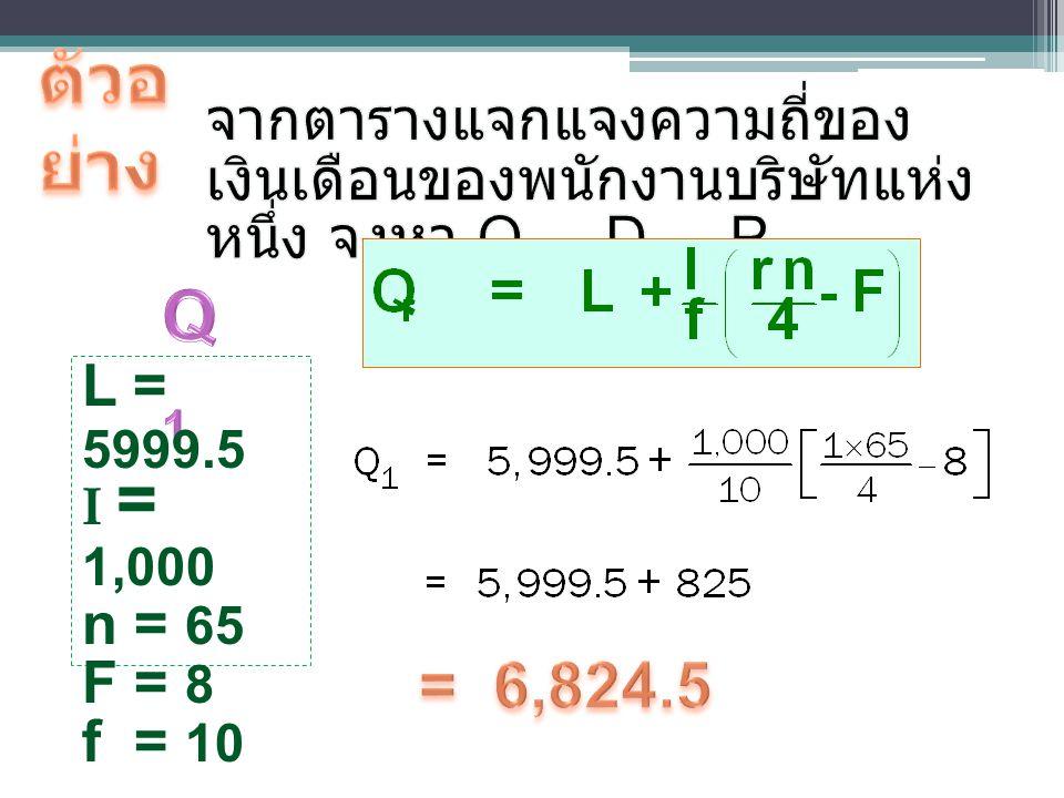 L = 5999.5 I = 1,000 n = 65 F = 8 f = 10