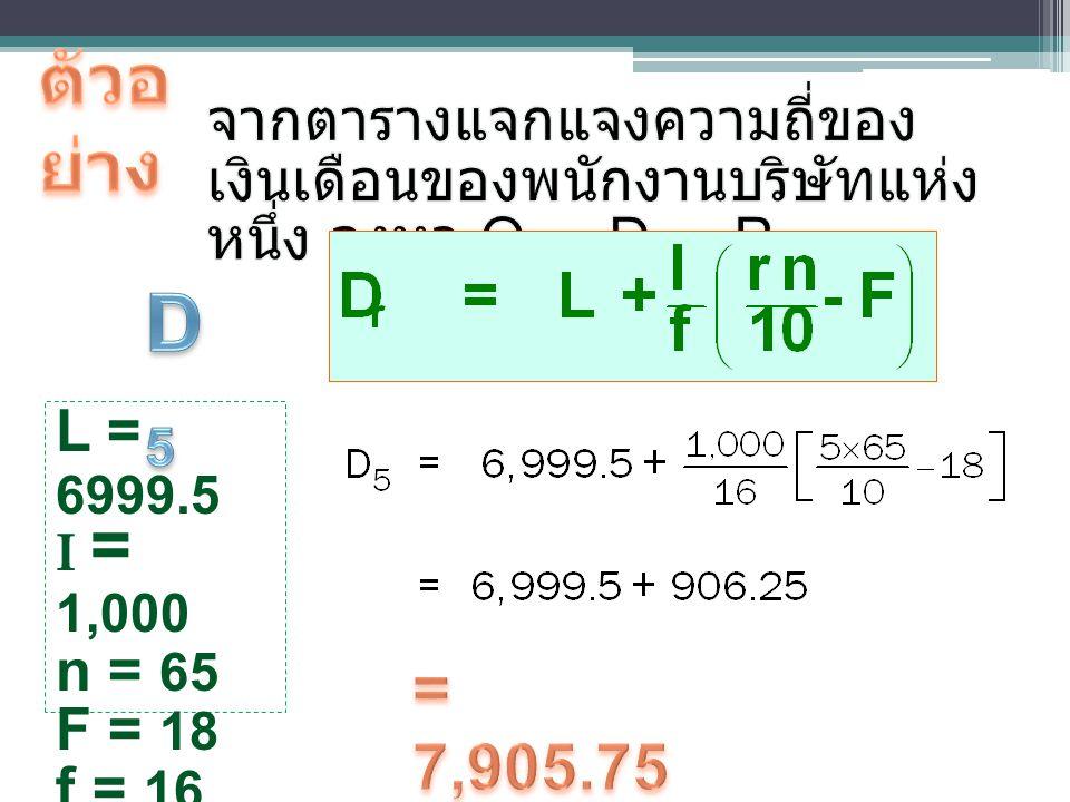 L = 6999.5 I = 1,000 n = 65 F = 18 f = 16