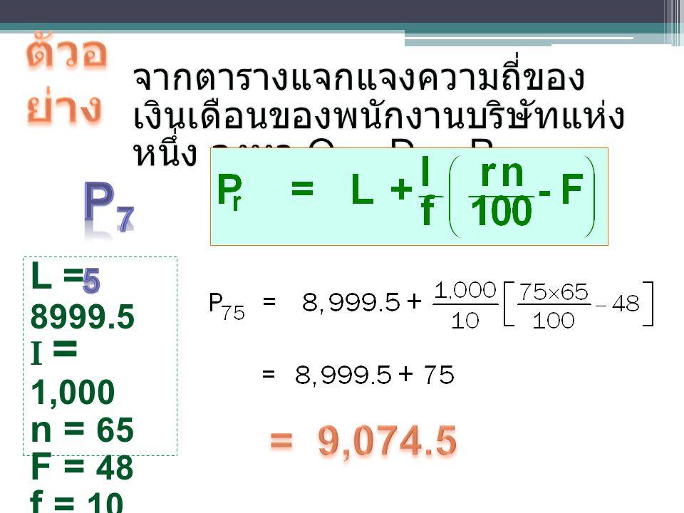 L = 8999.5 I = 1,000 n = 65 F = 48 f = 10