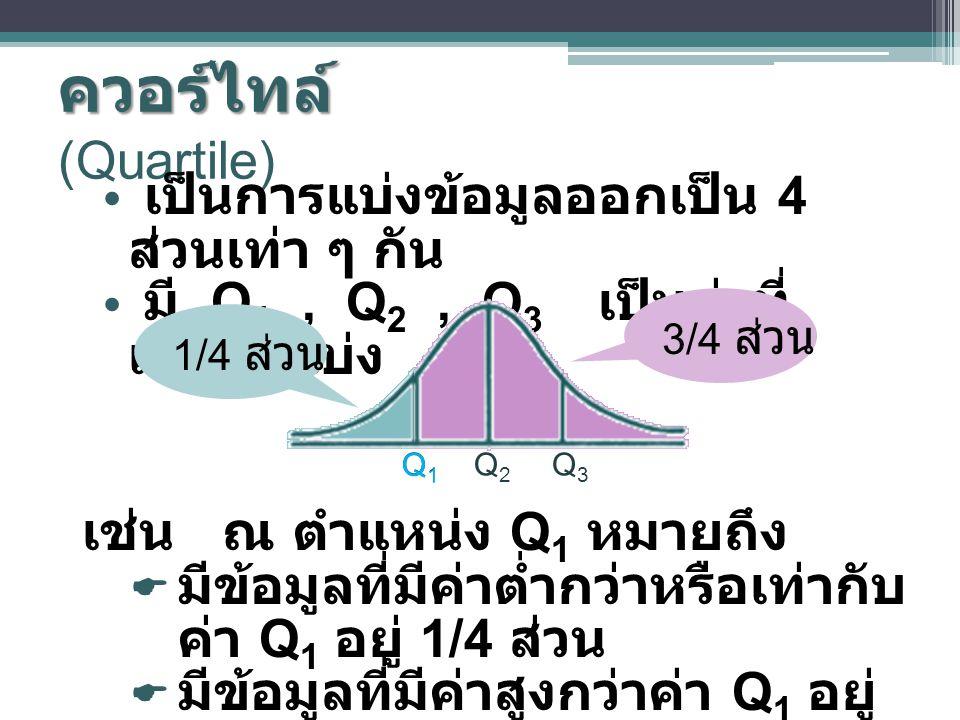 ควอร์ไทล์ ควอร์ไทล์ (Quartile) • เป็นการแบ่งข้อมูลออกเป็น 4 ส่วนเท่า ๆ กัน • มี Q 1, Q 2, Q 3 เป็นค่าที่ เป็นจุดแบ่ง เช่น ณ ตำแหน่ง Q 1 หมายถึง  มีข้