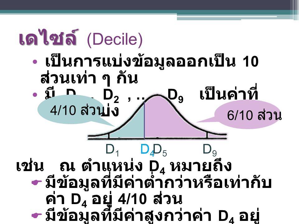 เดไซล์ เดไซล์ (Decile) • เป็นการแบ่งข้อมูลออกเป็น 10 ส่วนเท่า ๆ กัน • มี D 1, D 2, …, D 9 เป็นค่าที่ เป็นจุดแบ่ง เช่น ณ ตำแหน่ง D 4 หมายถึง  มีข้อมูล